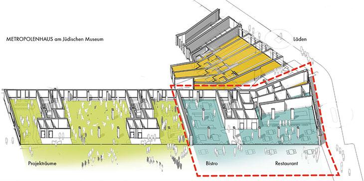 Gastronomie-Flächen zu vermieten - Metropolenhaus am Jüdischen Museum